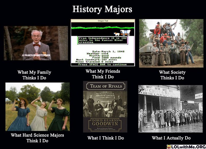 History the subjects in which college students major nominal